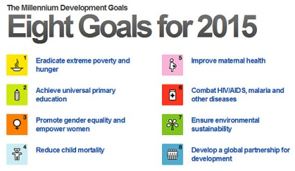 Millennium-Development-Goals-for-2015