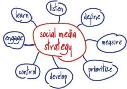 6-Reasons-Why-Your-Medical-Practice-Needs-A-Social-Media-Strategy