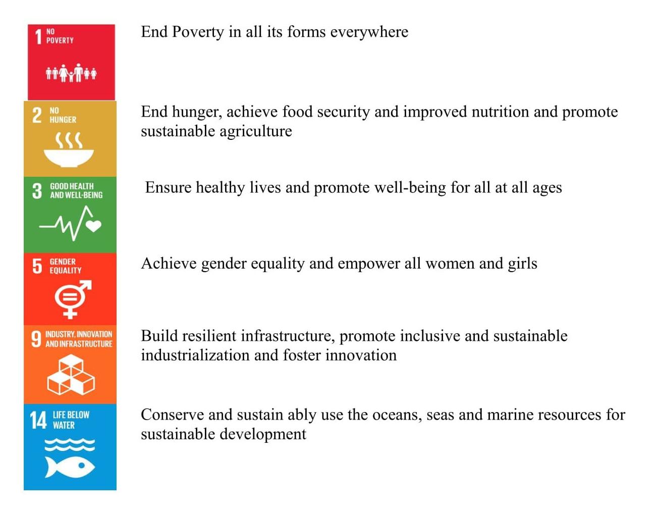 SDG TAble-1
